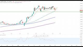 Wall Street – Neue Rallye oder Korrektur?