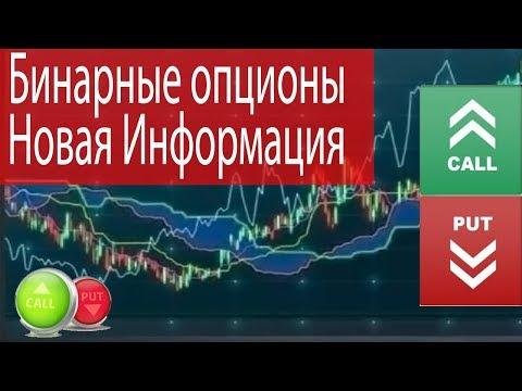 Торговля бинарными опционами на новостях