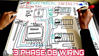 3 phase wiring installation in house 3 phase distribution board wiring of 3 phase distribution board from energy meter3 phase db wiring diagram with asfbconference2016 Choice Image