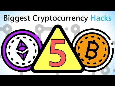 Bitcoin valiutos akcijų rinka