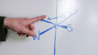 Chemistry & Biology : How Do Weather Vanes Work?