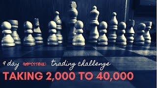 Almost impossible 9 day Forex Trading Challenge