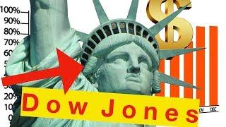 DOW JONES – Alle 30 Unternehmen
