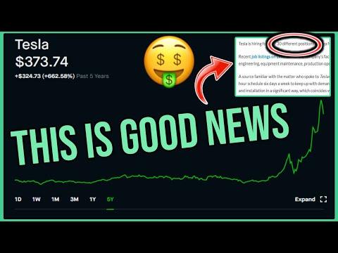 Tesla Stock Gets Great News – Robinhood Investing | Tesla Stock News & Analysis (TSLA)