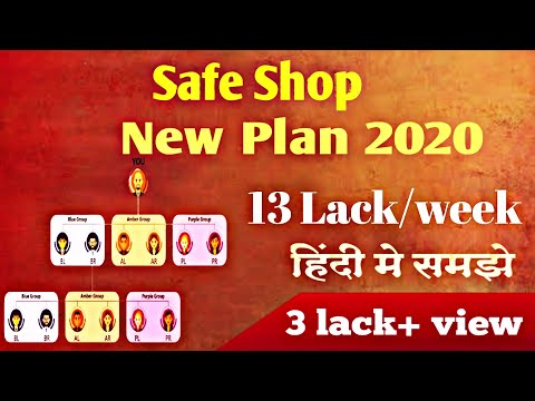 , title : 'Safe Shop New Business Plan 2020 With Retail 13 Per Week In Detail Explained