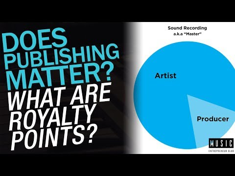 Publishing Royalties Are Low + How Are Royalty Points Calculated for Producers? (MEC Podcast 24)