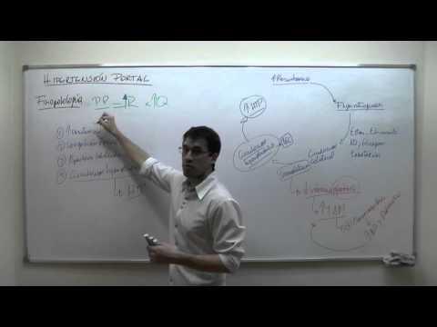 Tratamiento de la presión arterial con peróxido de hidrógeno