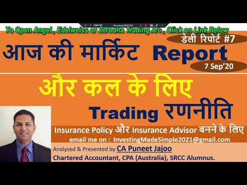 Stock Market Report | Trading Strategy for Tomorrow | Market Analysis & Strategy for Tomorrow |7 Sep