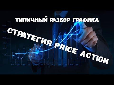 Бинарные опционы доход брокера