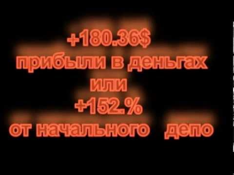 Курсы валют на форекс в онлайн