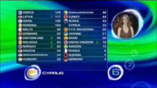 Eurovision 2005 - Malta - Angel - Chiara + Votes