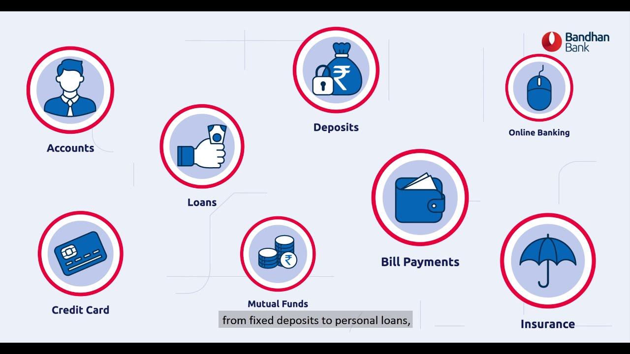 Bandhan Bank - Growth Story