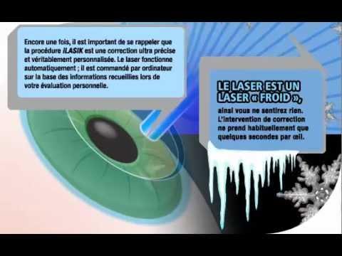 Les exercices pour les yeux les oedèmes sous les yeux