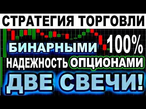 Финансовые регуляторы брокеров бинарных опционов