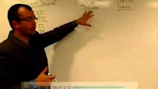 Taxation of Investment Income Part 1
