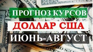 Прогноз курса рубля доллара на июль август сентябрь 2019. Позитив по рублю не вечен