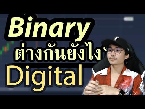 Unde este mai bine opțiunile binare