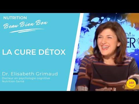 Nutrition & Cure Détox