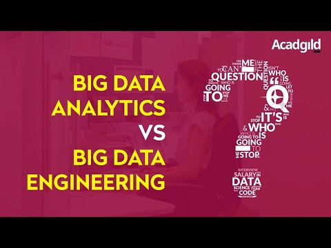 Big Data Analytics Vs Big Data Engineering | Big Data Analyst Vs Big Data Engineer | ACADGILD