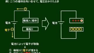 高校物理コンデンサーの仕組み
