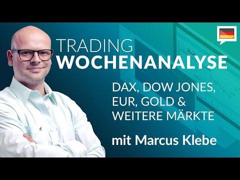 , title : 'Trading Wochenanalyse für KW27/2020 mit Marcus Klebe - DAX - DOW - EUR/USD - Gold #Chartanalyse'
