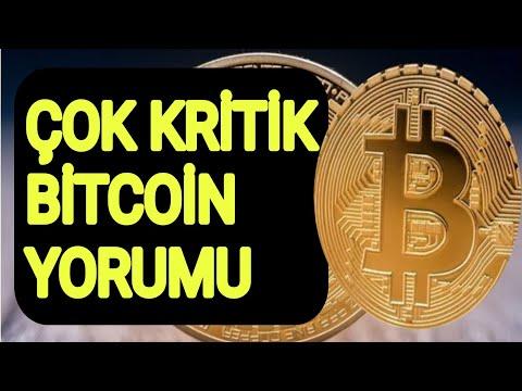 Bitcoin chart a metatrader 4-ben