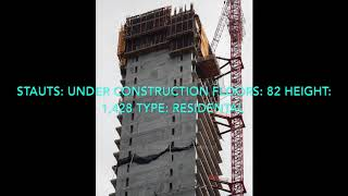 UPDATE! 111 West 57th Street 435m 1428ft 82 Floors Super-tall Building/Skinny ( May 2018)