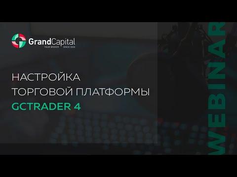Торговая платформа GCTrader 4. Удобный и простой инструмент интернет-трейдинга
