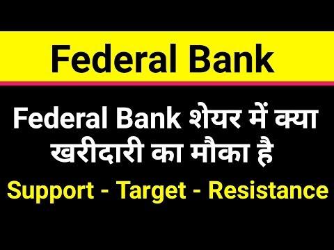 Federal Bank शेयर में क्या खरीदारी का मौका है । Federal Bank Share । Federal Bank share review