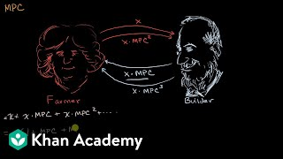 Tax multiplier, MPC, and MPS   AP Macroeconomics   Khan Academy