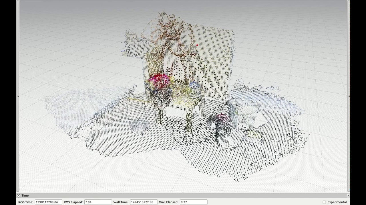Free fly test with Kinect in the ETHZ RGB-D dataset using the 6 DoF localization system