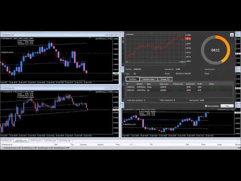 Binary option robot for 24option