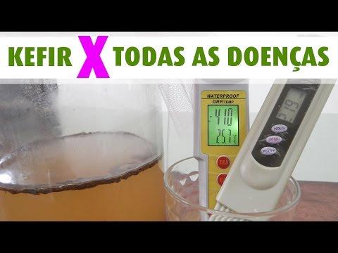 Dieta para o fórum a gravidez diabetes gestacional