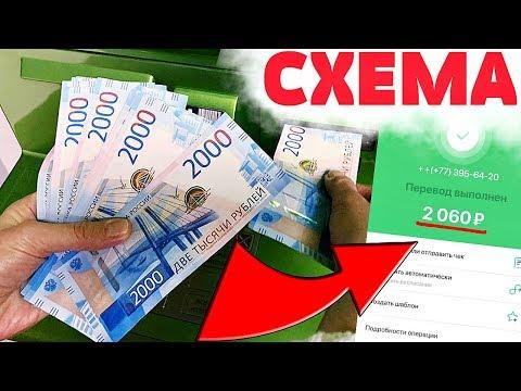Бинарные опционы с минимальным депозитом в 1 рублях