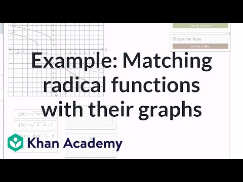 Square-root functions & their graphs (video)   Khan Academy