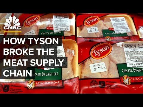 , title : 'How Tyson Broke The Meat Supply Chain