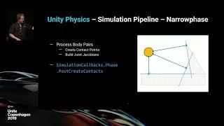 Overview of Havok Physics in Unity - Unite Copenhagen