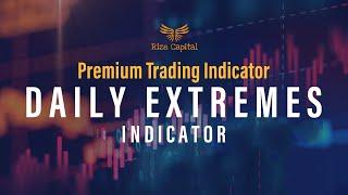 RCDailyExtremes – Indicator for NinjaTrader 8