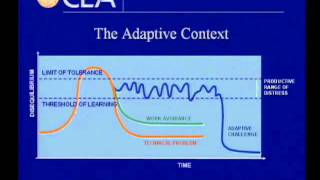 Technical vs. Adaptive Challenges
