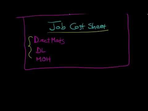 mp4 Job Order, download Job Order video klip Job Order
