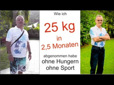 Die Psychologie der Abmagerung die Motivation Videos