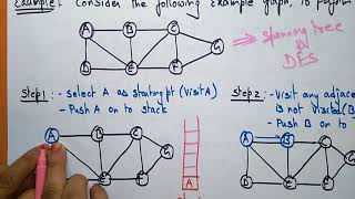 Depth First Search Example | Data Structures | By Bhanu Priya