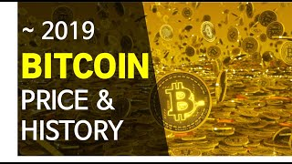 History and price of bitcoin... And the future is rosy for us.