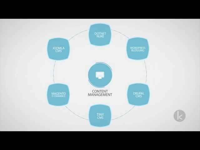 Kleverk Designs Corporate Video