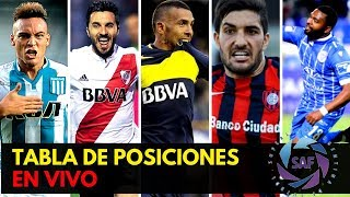 Tabla De Posiciones, Goleadores Y Próximos Partidos | Superliga Argentina 2018  | ACTUALIZADO |