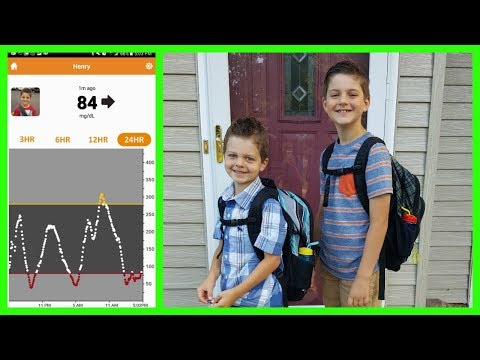 Diabetiker Anreize in der Schule einschreiben