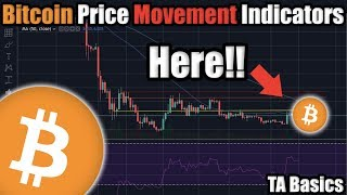 Here we go! Bitcoin Price is testing 2 KEY INDICATORS!! RIGHT NOW! [Crypto News]