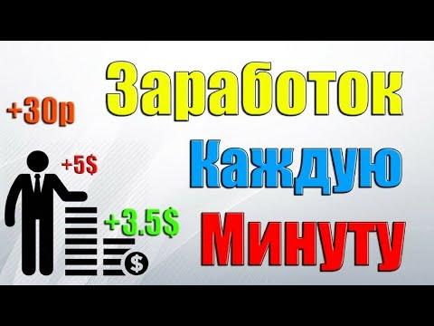 Видео стратегия бинарных опционов