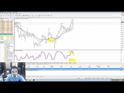 Akcijų atpirkimo akcijų pasirinkimo sandoriai