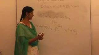 English Grammar - Parts of Speech